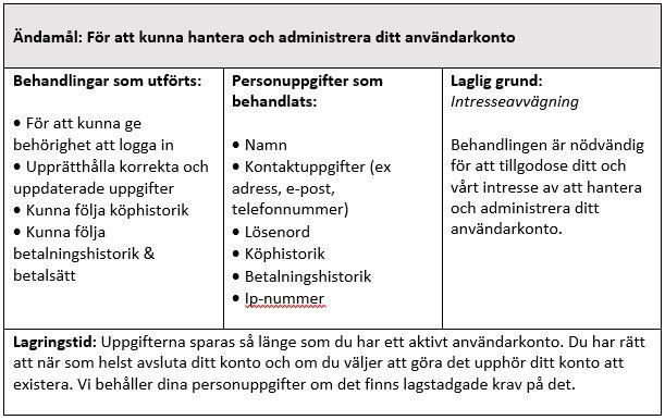 0f407700c22 2.2 När du är medlem i Bergqvist Skors kundklubb, ...